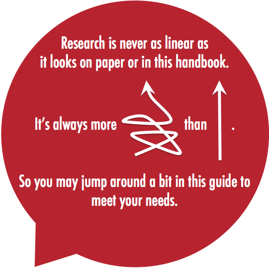 Research is never as linear as it looks on paper or this handbook. It's always more an exploration than a straight path. So you may have to jump around a bit in this guide to meet your needs.