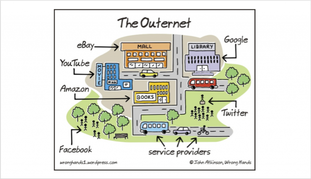 The Outernet is a comic that depicts common web sites as parts of a city - eBay is the mall, Google is the library, YouTube is the movie theatre, Facebook is a park, and Twitter is the town square. Transportation modes like buses and bikes are internet service providers.