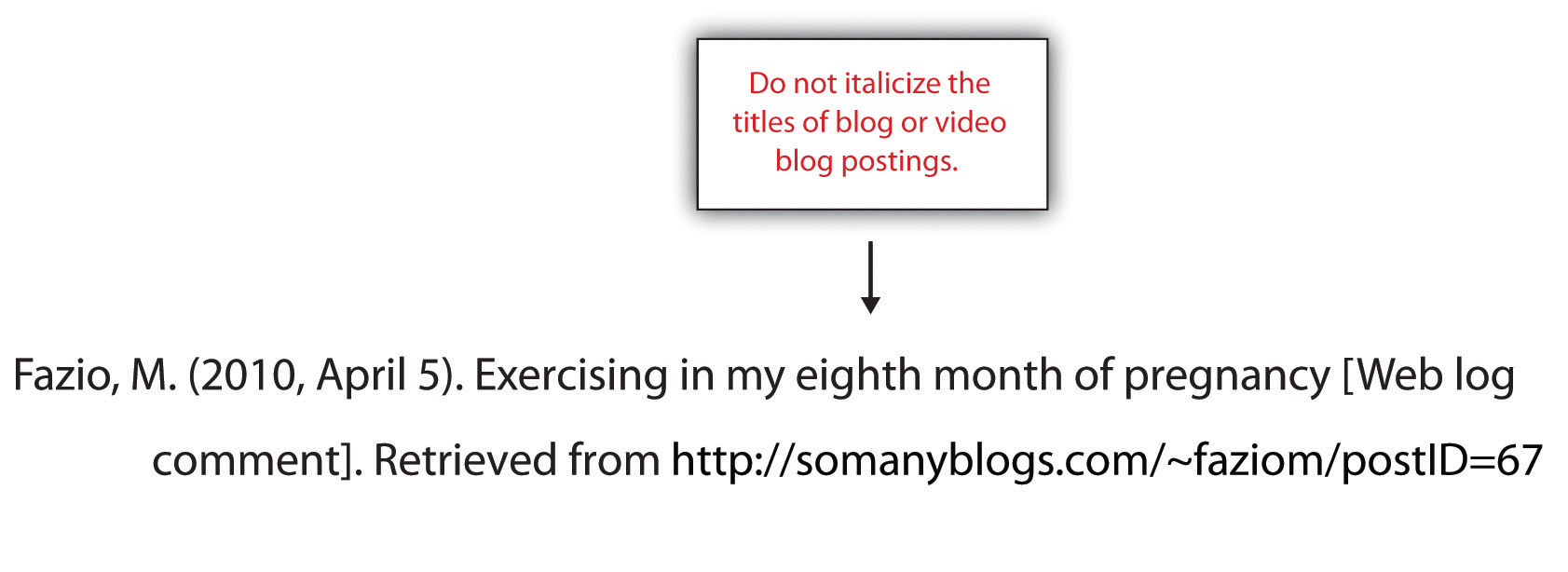 When creating a references section, do not italicize the titles of blog or video blog postings