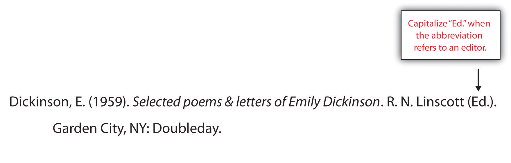 Dickinson, E. (1959). Selected poems & letters of Emily Dickinson. R. N. Linscott (Ed.). Garden City, NY: Doubleday.