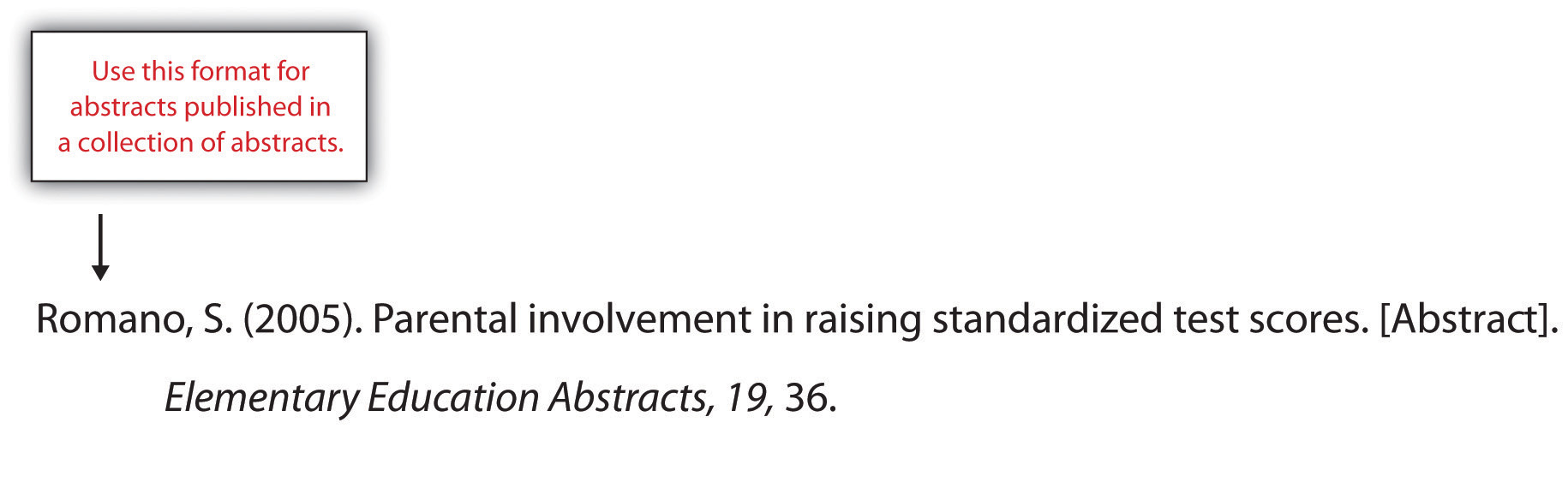 When creating a references section, use this format for abstracts published in a collection of abstracts